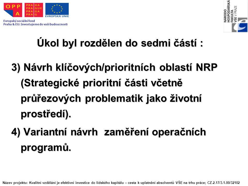 Úkol byl rozdělen do sedmi částí : 3) Návrh klíčových/prioritních oblastí NRP (Strategické prioritní části včetně průřezových problematik jako životní prostředí).