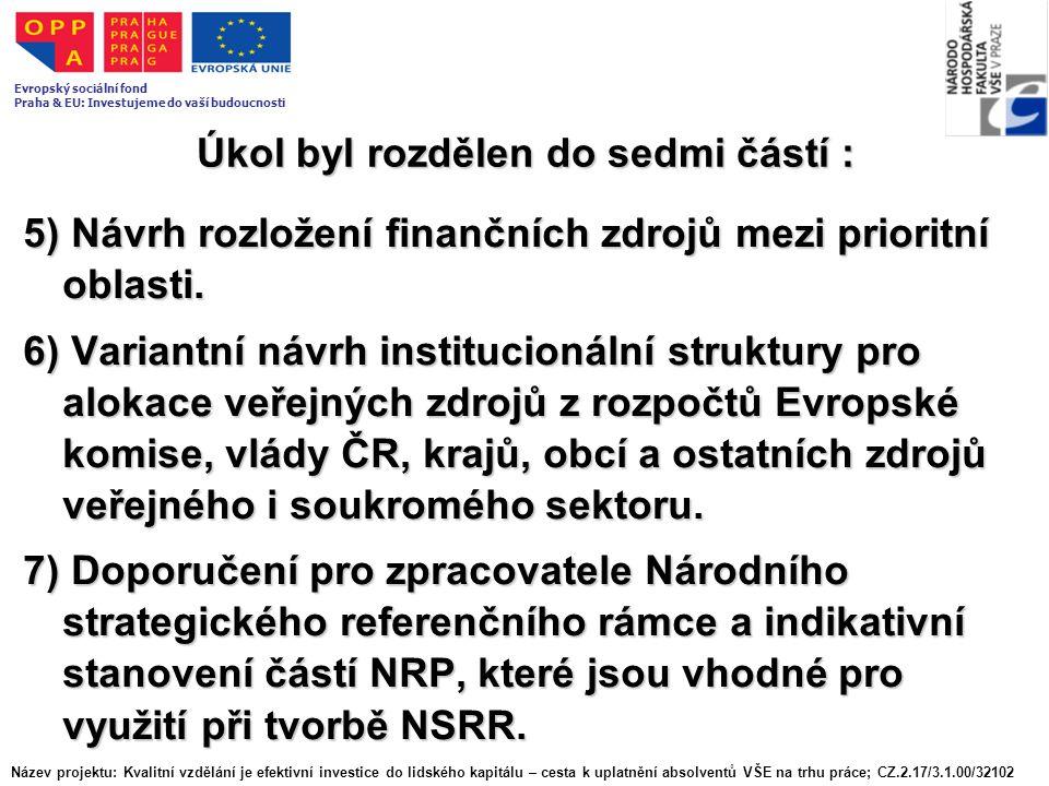 Úkol byl rozdělen do sedmi částí : 5) Návrh rozložení finančních zdrojů mezi prioritní oblasti. 6) Variantní návrh institucionální struktury pro aloka