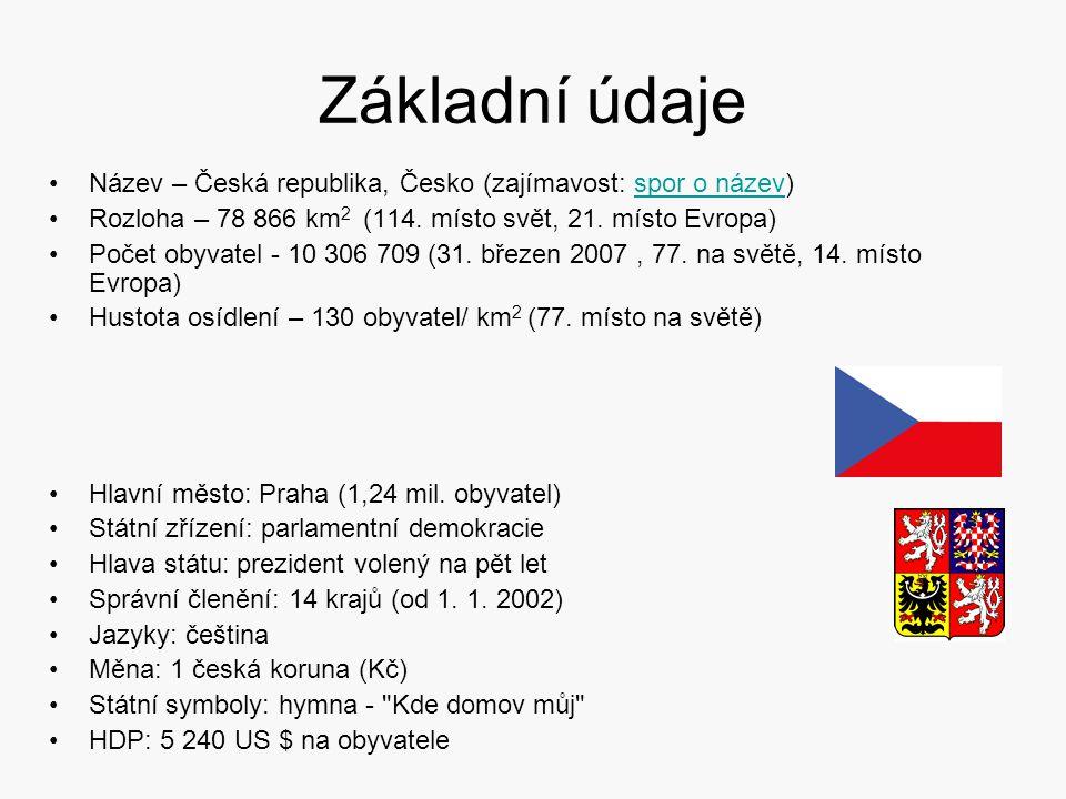 Základní údaje Název – Česká republika, Česko (zajímavost: spor o název)spor o název Rozloha – 78 866 km 2 (114.