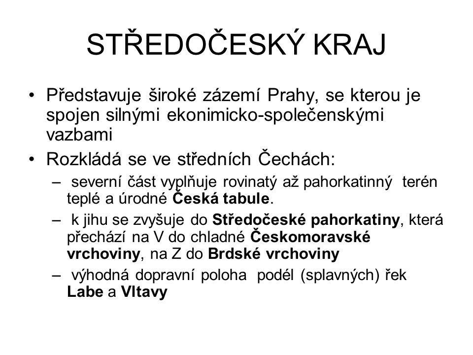 STŘEDOČESKÝ KRAJ Představuje široké zázemí Prahy, se kterou je spojen silnými ekonimicko-společenskými vazbami Rozkládá se ve středních Čechách: – severní část vyplňuje rovinatý až pahorkatinný terén teplé a úrodné Česká tabule.