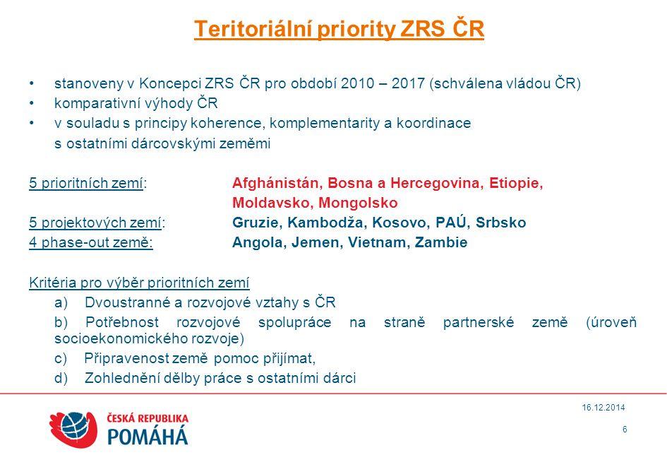 Sektorové priority ZRS ČR stanoveny v Koncepci ZRS ČR pro období 2010 – 2017 komparativní výhody České republiky na principu harmonizace s ostatními dárci Prioritní sektory pro období 2010 - 2017 životní prostředí zemědělství sociální rozvoj (vč.