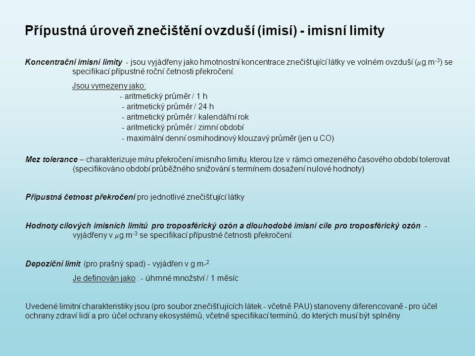 Přípustná úroveň znečištění ovzduší (imisí) - imisní limity Koncentrační imisní limity - jsou vyjádřeny jako hmotnostní koncentrace znečišťující látky