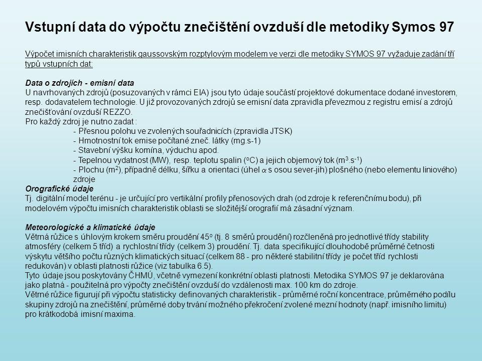 Vstupní data do výpočtu znečištění ovzduší dle metodiky Symos 97 Výpočet imisních charakteristik gaussovským rozptylovým modelem ve verzi dle metodiky