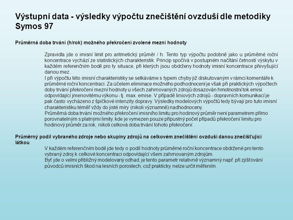 Výstupní data - výsledky výpočtu znečištění ovzduší dle metodiky Symos 97 Průměrná doba trvání (h/rok) možného překročení zvolené mezní hodnoty Zpravi