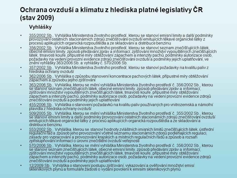 Ochrana ovzduší a klimatu z hlediska platné legislativy ČR (stav 2009) Vyhlášky 355/2002 Sb., Vyhláška Ministerstva životního prostředí, kterou se sta