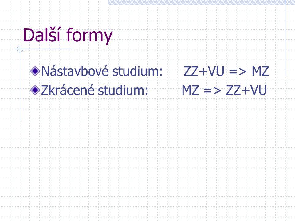 Další formy Nástavbové studium: ZZ+VU => MZ Zkrácené studium: MZ => ZZ+VU