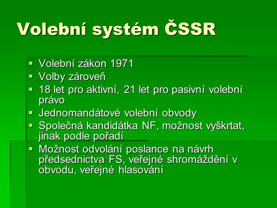 Volební systém ČSSR  Z 350 poslanců FS  240 členů KSČ,  18 členů ČSL a ČSS  4 členové Strana slovenské obrody a Straně slobody  Zbytek masové organizace  Volby 1971, 1976, 1981, 1986