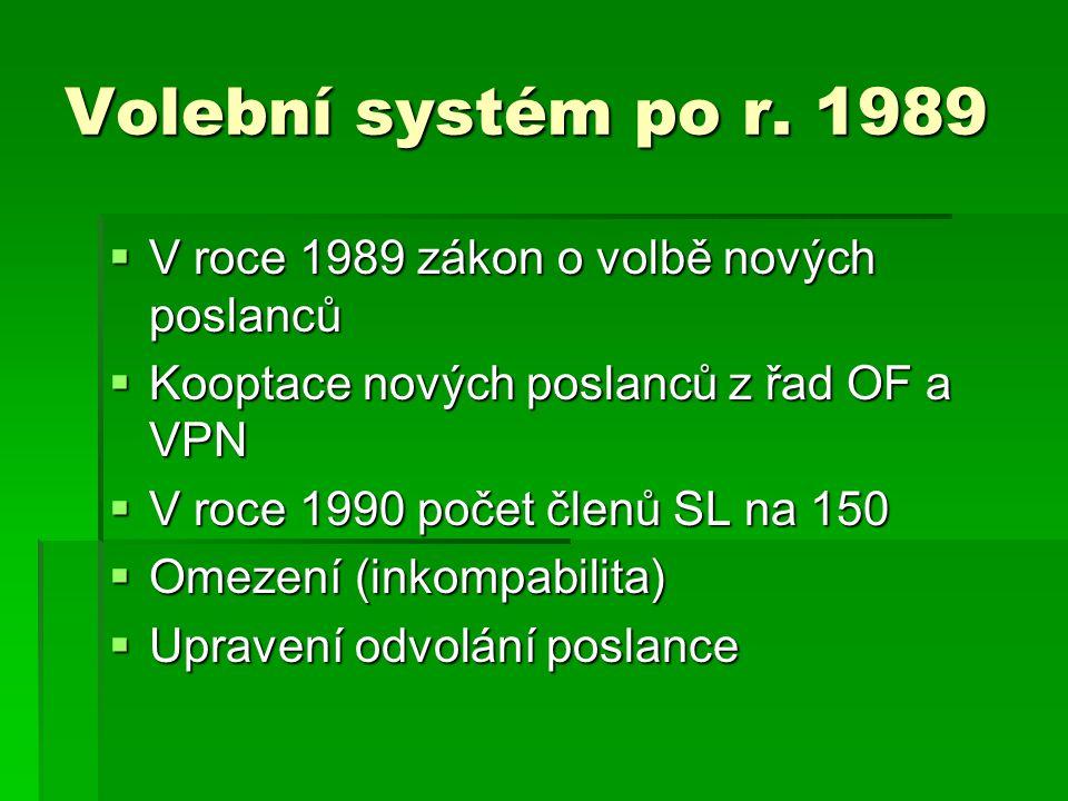 Volební systém po r.