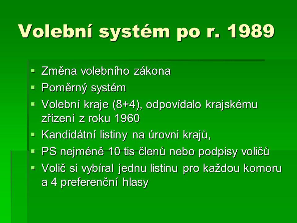 Volební systém po r.1989  1. přidělení mandátů kandidátním listům  2.