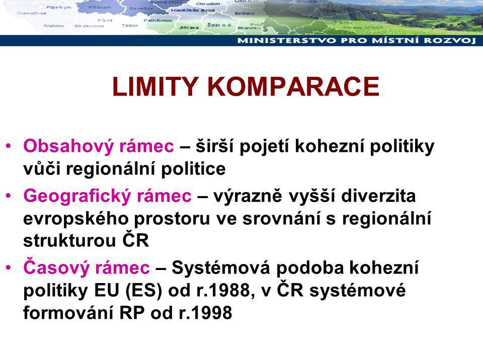 LIMITY KOMPARACE Obsahový rámec – širší pojetí kohezní politiky vůči regionální politice Geografický rámec – výrazně vyšší diverzita evropského prostoru ve srovnání s regionální strukturou ČR Časový rámec – Systémová podoba kohezní politiky EU (ES) od r.1988, v ČR systémové formování RP od r.1998
