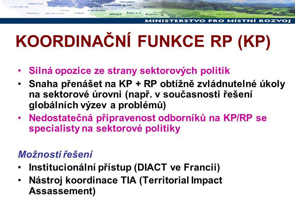 KOORDINAČNÍ FUNKCE RP (KP) Silná opozice ze strany sektorových politik Snaha přenášet na KP + RP obtížně zvládnutelné úkoly na sektorové úrovni (např.