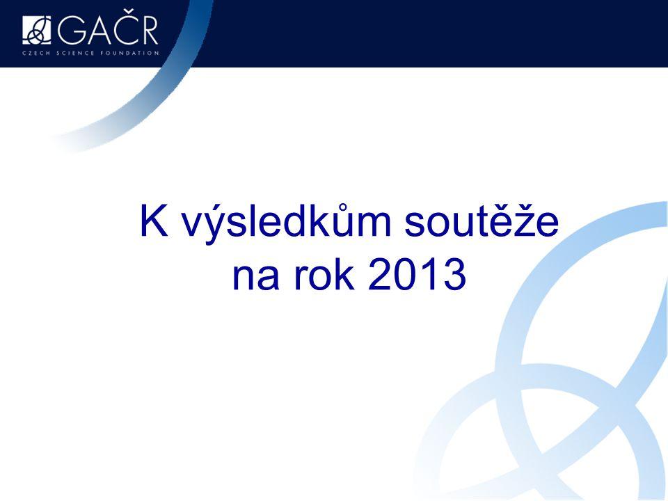 K výsledkům soutěže na rok 2013