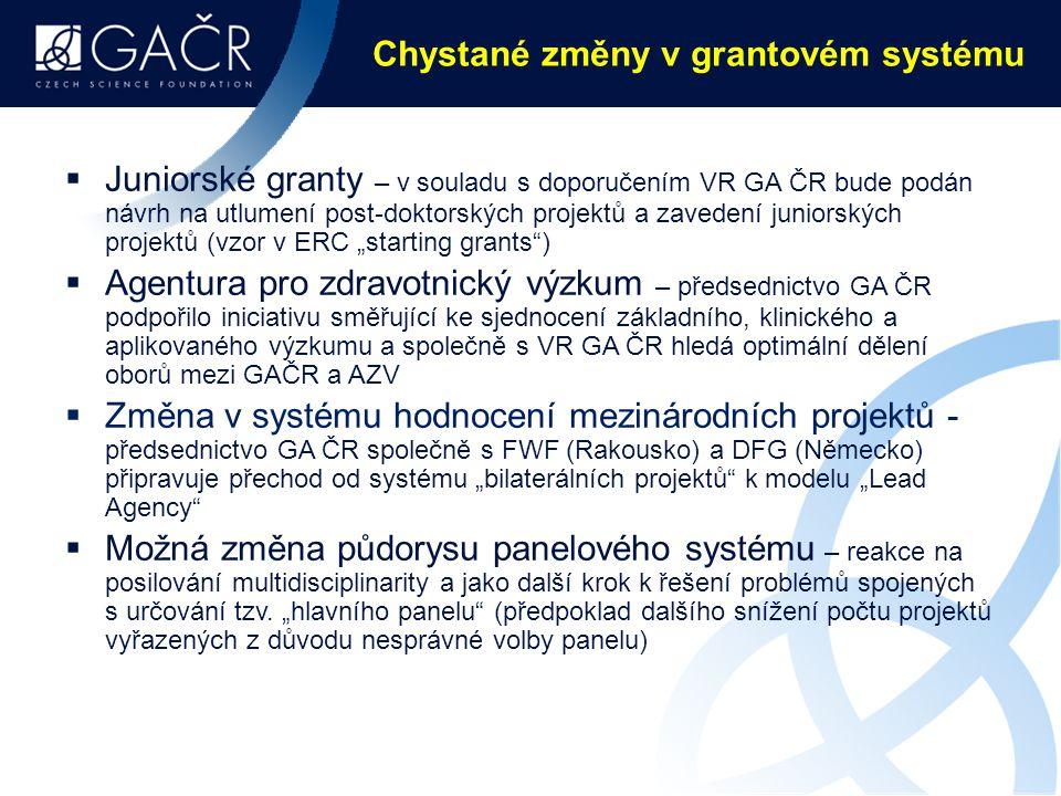 Chystané změny v grantovém systému  Juniorské granty – v souladu s doporučením VR GA ČR bude podán návrh na utlumení post-doktorských projektů a zave