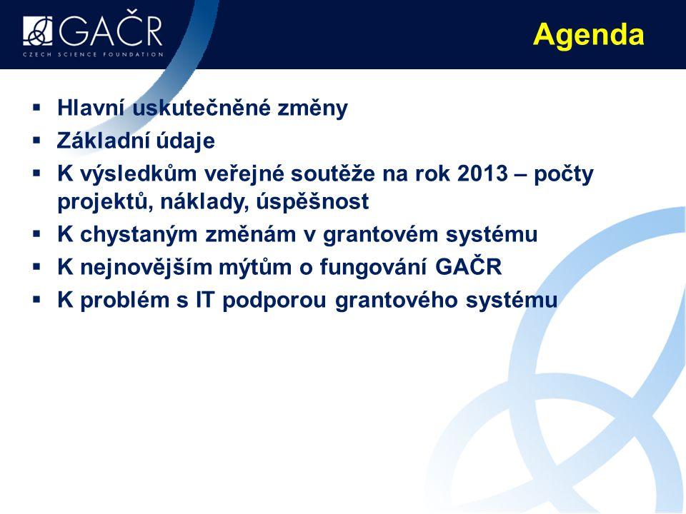 Agenda  Hlavní uskutečněné změny  Základní údaje  K výsledkům veřejné soutěže na rok 2013 – počty projektů, náklady, úspěšnost  K chystaným změnám v grantovém systému  K nejnovějším mýtům o fungování GAČR  K problém s IT podporou grantového systému