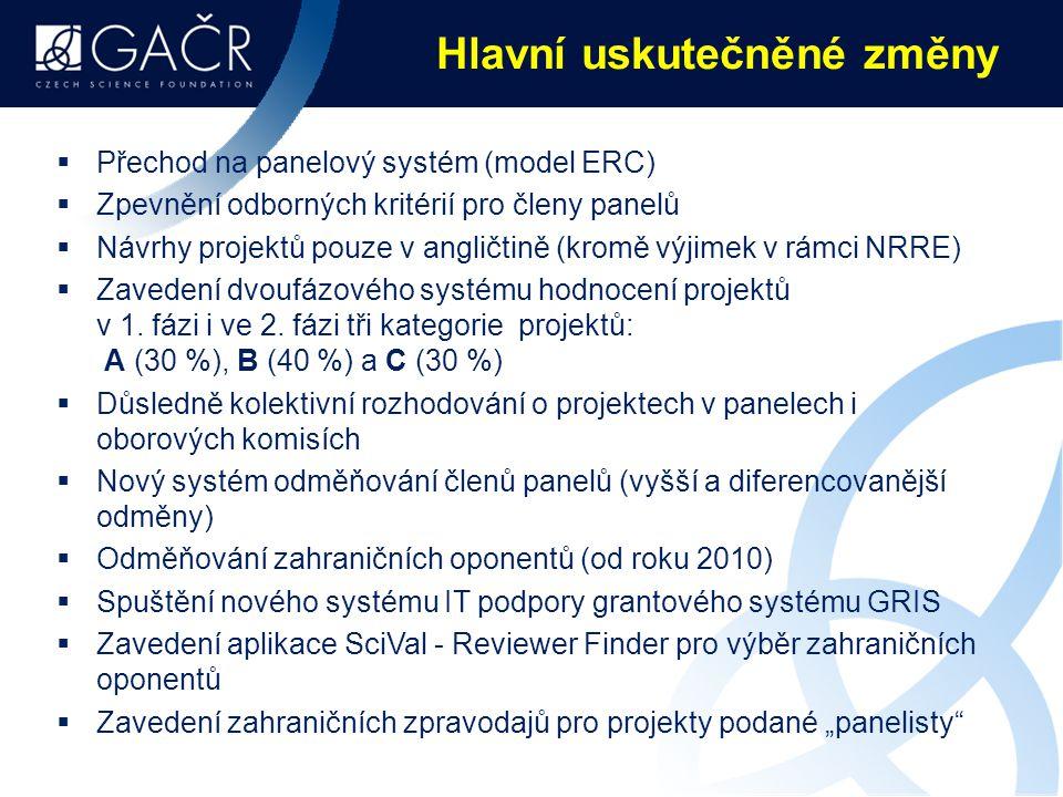 Hlavní uskutečněné změny  Přechod na panelový systém (model ERC)  Zpevnění odborných kritérií pro členy panelů  Návrhy projektů pouze v angličtině