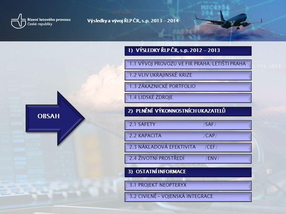 - každý členský stát přispívá k dosažení celoevropských cílů - evropský cíl pro rok 2014 53,92 EUR - běžná cena ŘLP ČR, s.p.