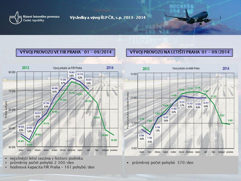 Výsledky a vývoj ŘLP ČR, s.p. 2013- 2014