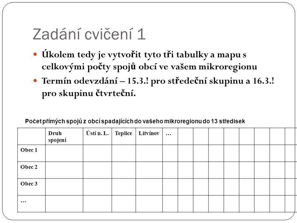 Zadání cvičení 1 Úkolem tedy je vytvo ř it tyto t ř i tabulky a mapu s celkovými po č ty spoj ů obcí ve vašem mikroregionu Termín odevzdání – 15.3.! p