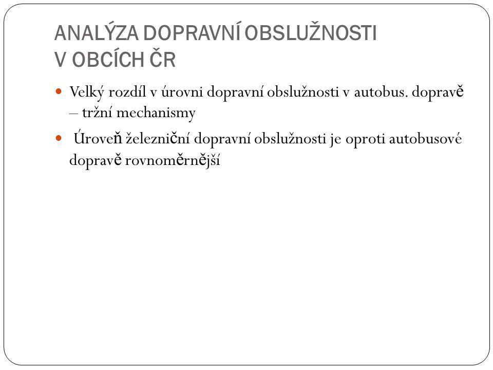 ANALÝZA DOPRAVNÍ OBSLUŽNOSTI V OBCÍCH ČR Velký rozdíl v úrovni dopravní obslužnosti v autobus. doprav ě – tržní mechanismy Úrove ň železni č ní doprav