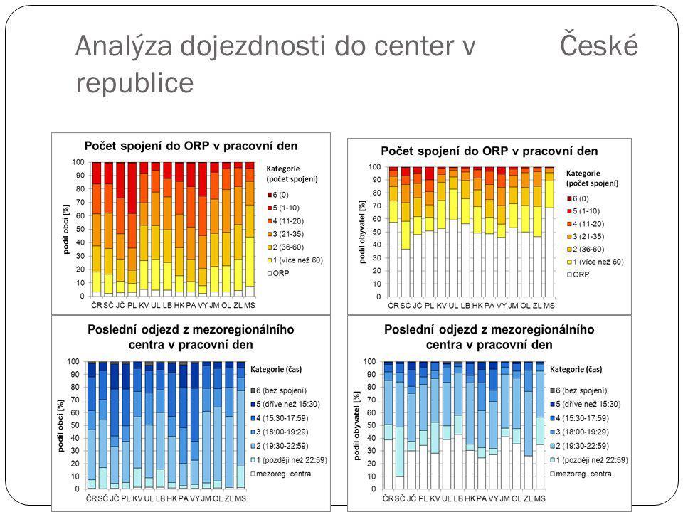 Analýza dojezdnosti do center v České republice