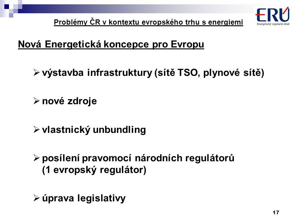 17 Problémy ČR v kontextu evropského trhu s energiemi Nová Energetická koncepce pro Evropu  výstavba infrastruktury (sítě TSO, plynové sítě)  nové zdroje  vlastnický unbundling  posílení pravomocí národních regulátorů (1 evropský regulátor)  úprava legislativy