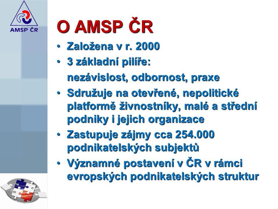 O AMSP ČR Založena v r. 2000Založena v r.