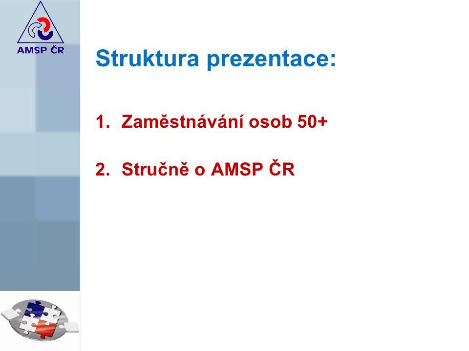 Struktura prezentace: 1.Zaměstnávání osob 50+ 2.Stručně o AMSP ČR