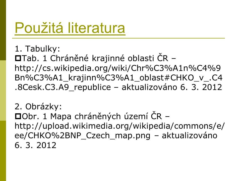 Použitá literatura 1. Tabulky:  Tab. 1 Chráněné krajinné oblasti ČR – http://cs.wikipedia.org/wiki/Chr%C3%A1n%C4%9 Bn%C3%A1_krajinn%C3%A1_oblast#CHKO