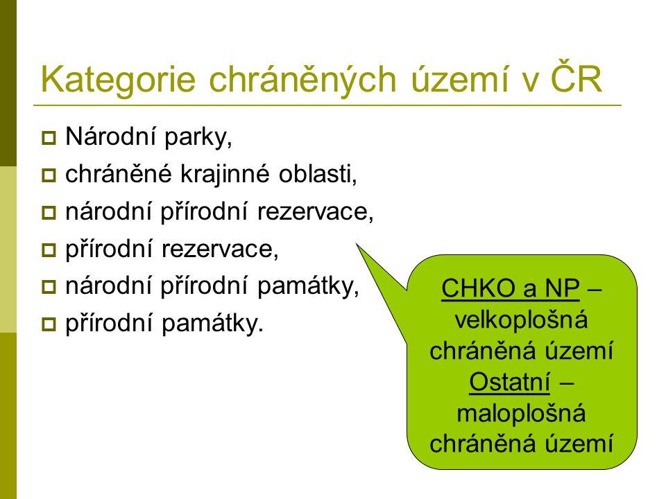 Kategorie chráněných území v ČR  Národní parky,  chráněné krajinné oblasti,  národní přírodní rezervace,  přírodní rezervace,  národní přírodní p