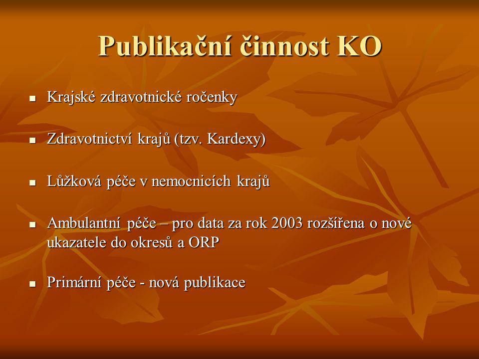 Publikační činnost KO Krajské zdravotnické ročenky Krajské zdravotnické ročenky Zdravotnictví krajů (tzv. Kardexy) Zdravotnictví krajů (tzv. Kardexy)