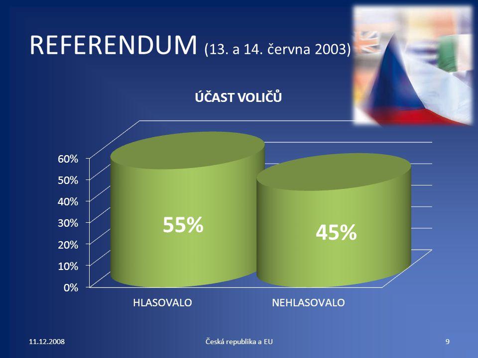 REFERENDUM (13. a 14. června 2003) 11.12.20089Česká republika a EU