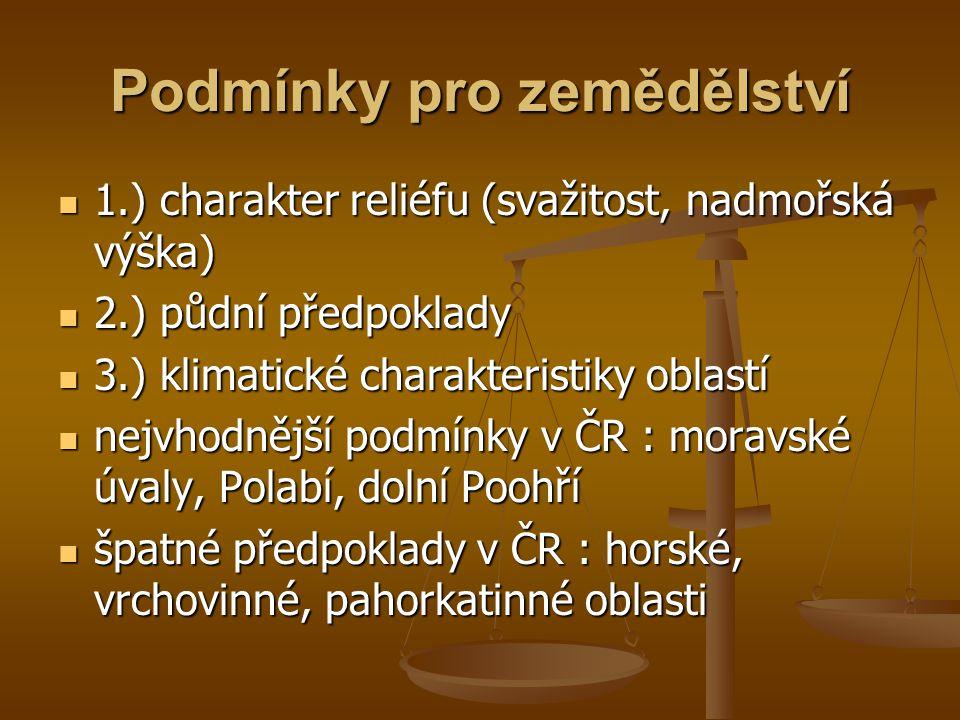 Podmínky pro zemědělství 1.) charakter reliéfu (svažitost, nadmořská výška) 1.) charakter reliéfu (svažitost, nadmořská výška) 2.) půdní předpoklady 2.) půdní předpoklady 3.) klimatické charakteristiky oblastí 3.) klimatické charakteristiky oblastí nejvhodnější podmínky v ČR : moravské úvaly, Polabí, dolní Poohří nejvhodnější podmínky v ČR : moravské úvaly, Polabí, dolní Poohří špatné předpoklady v ČR : horské, vrchovinné, pahorkatinné oblasti špatné předpoklady v ČR : horské, vrchovinné, pahorkatinné oblasti