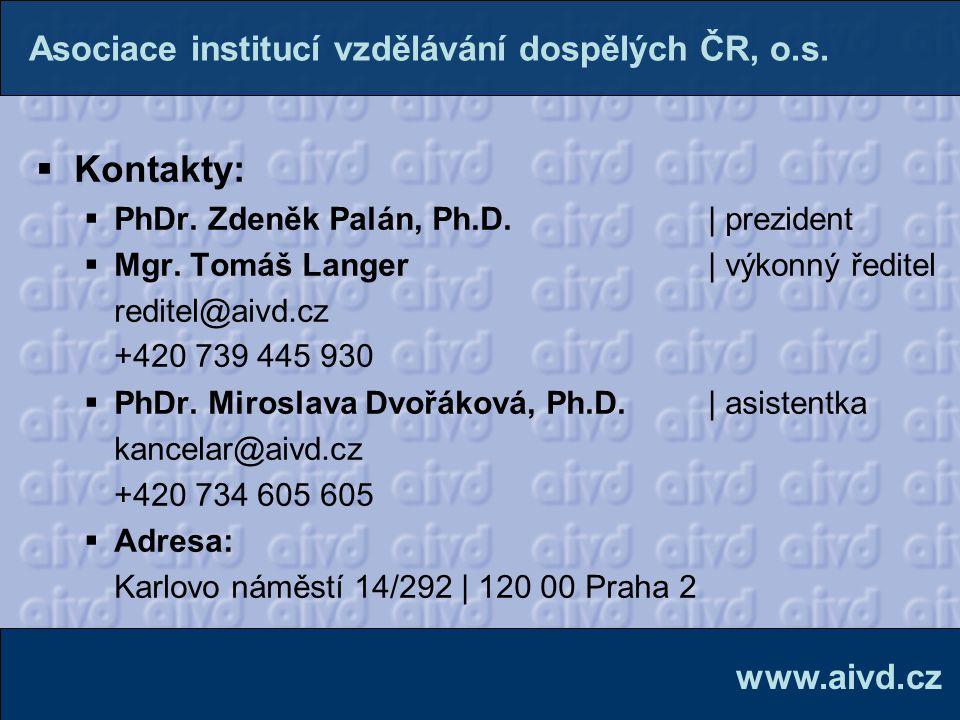  Kontakty:  PhDr. Zdeněk Palán, Ph.D.  prezident  Mgr. Tomáš Langer  výkonný ředitel reditel@aivd.cz + 420 739 445 930  PhDr. Miroslava Dvořáková,