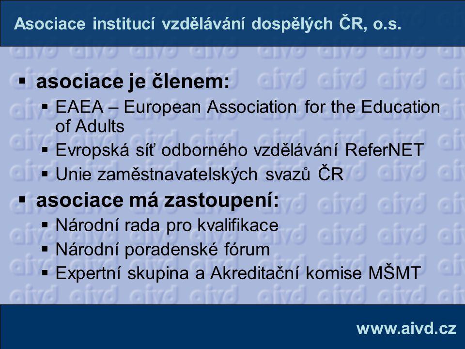  Týdny vzdělávání dospělých:  tradice v ČR od roku 1995  registrovány ÚPV ČR 18.05.2011 jako ochranná známka  září – listopad ve většině krajů ČR  ve světě např.