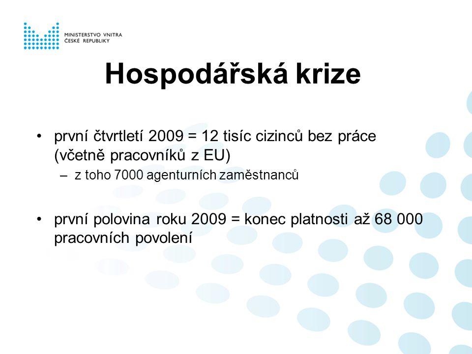 Hospodářská krize první čtvrtletí 2009 = 12 tisíc cizinců bez práce (včetně pracovníků z EU) –z toho 7000 agenturních zaměstnanců první polovina roku