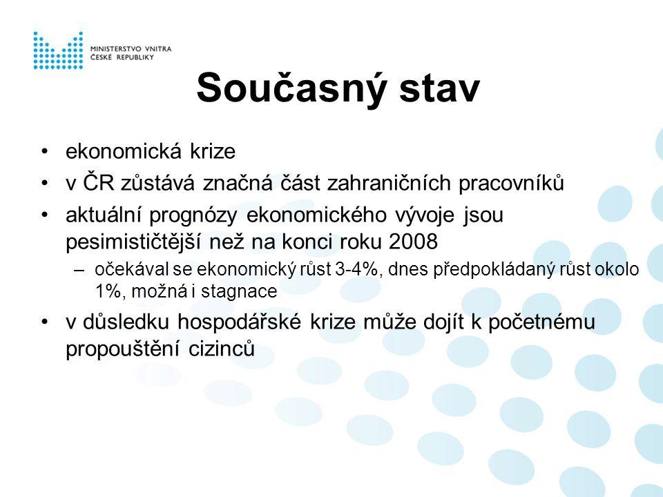 Současný stav ekonomická krize v ČR zůstává značná část zahraničních pracovníků aktuální prognózy ekonomického vývoje jsou pesimističtější než na konc