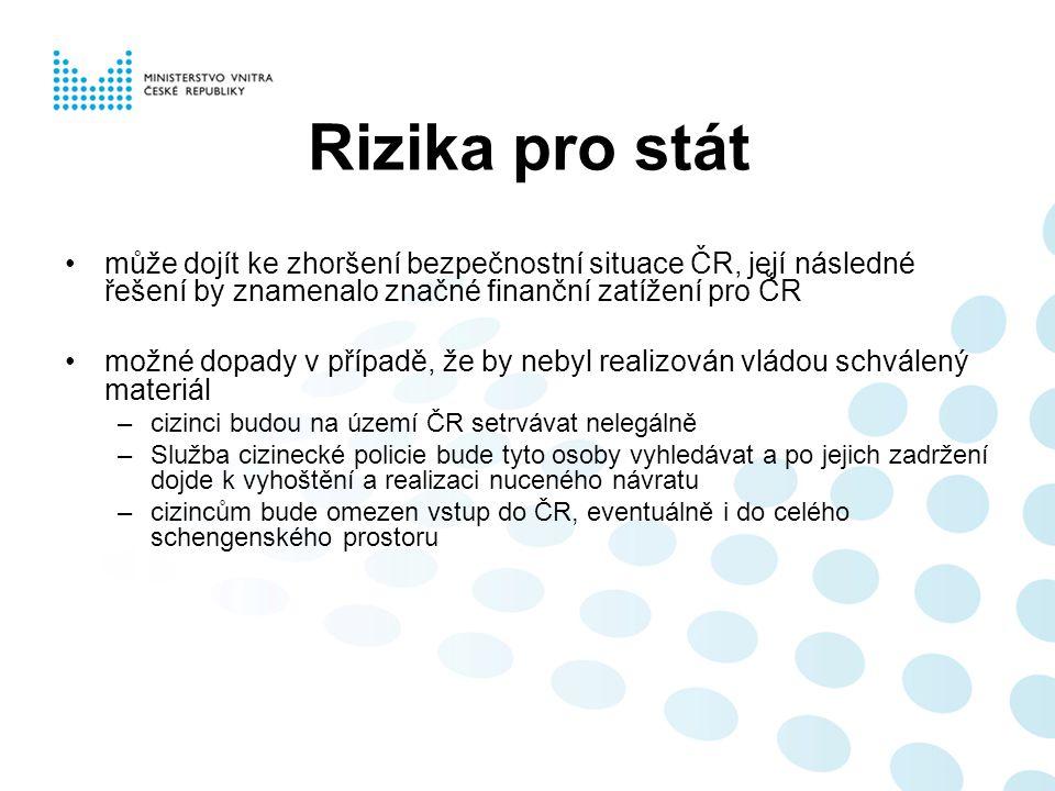 Rizika pro stát může dojít ke zhoršení bezpečnostní situace ČR, její následné řešení by znamenalo značné finanční zatížení pro ČR možné dopady v přípa