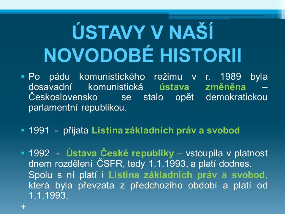 ÚSTAVY V NAŠÍ NOVODOBÉ HISTORII  Po pádu komunistického režimu v r. 1989 byla dosavadní komunistická ústava změněna – Československo se stalo opět de