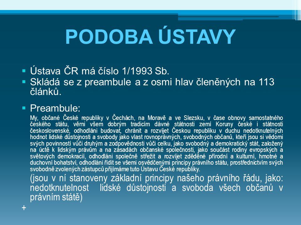PODOBA ÚSTAVY  Ústava ČR má číslo 1/1993 Sb.  Skládá se z preambule a z osmi hlav členěných na 113 článků.  Preambule: My, občané České republiky v