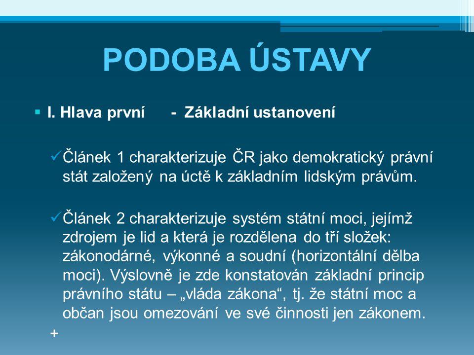 PODOBA ÚSTAVY  I. Hlava první- Základní ustanovení Článek 1 charakterizuje ČR jako demokratický právní stát založený na úctě k základním lidským práv