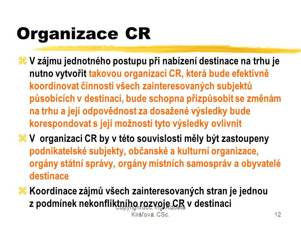 Copyright doc. Ing. Alžbeta Kiráľová, CSc.12 Organizace CR z V zájmu jednotného postupu při nabízení destinace na trhu je nutno vytvořit takovou organ