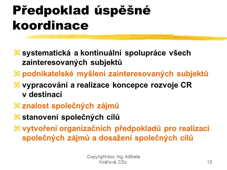Copyright doc. Ing. Alžbeta Kiráľová, CSc.13 Předpoklad úspěšné koordinace zsystematická a kontinuální spolupráce všech zainteresovaných subjektů zpod