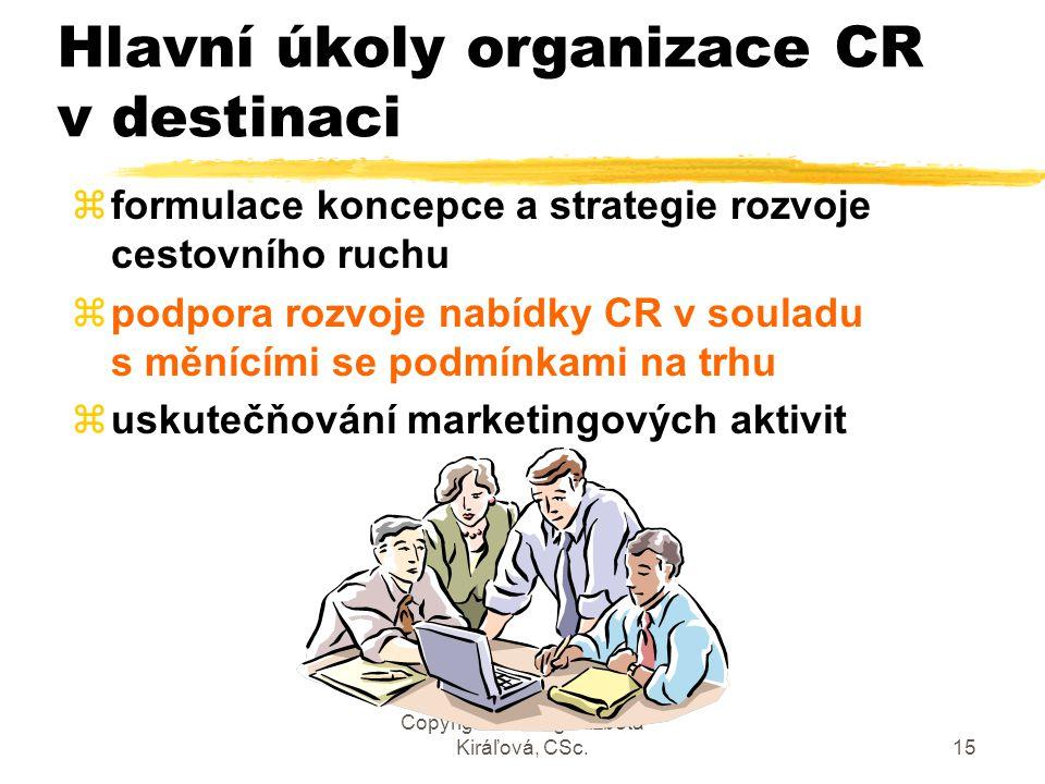 Copyright doc. Ing. Alžbeta Kiráľová, CSc.15 Hlavní úkoly organizace CR v destinaci zformulace koncepce a strategie rozvoje cestovního ruchu zpodpora