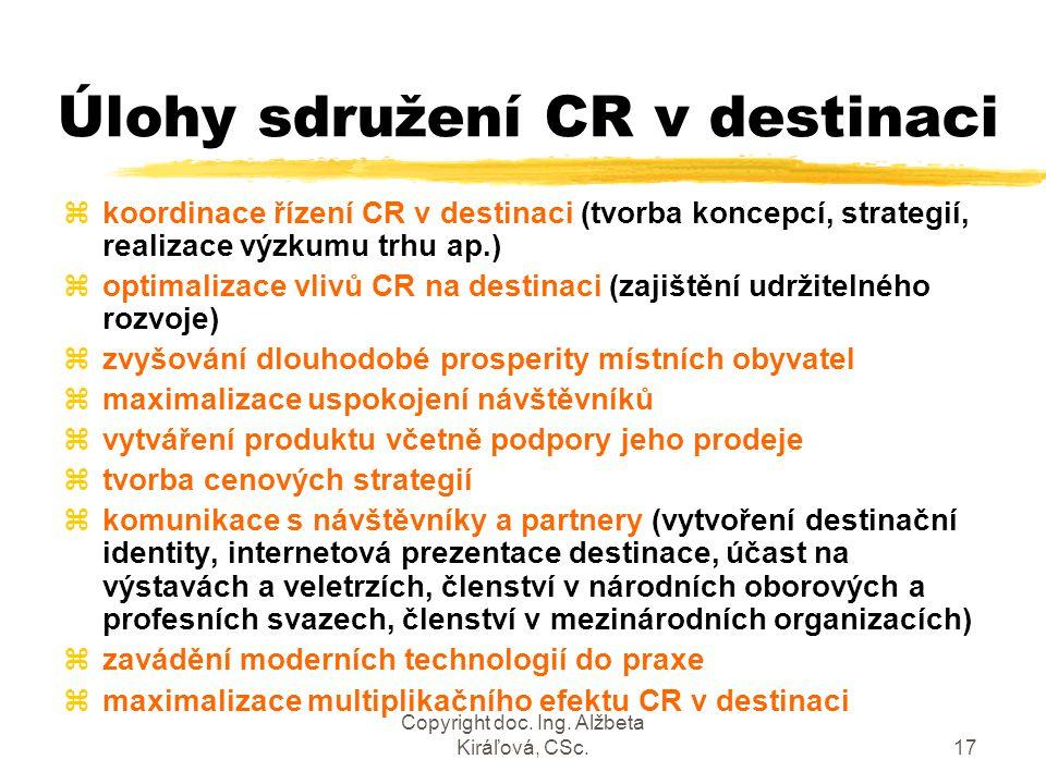 Copyright doc. Ing. Alžbeta Kiráľová, CSc.17 Úlohy sdružení CR v destinaci zkoordinace řízení CR v destinaci (tvorba koncepcí, strategií, realizace vý