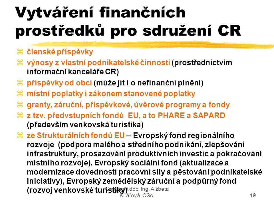 Copyright doc. Ing. Alžbeta Kiráľová, CSc.19 Vytváření finančních prostředků pro sdružení CR zčlenské příspěvky zvýnosy z vlastní podnikatelské činnos