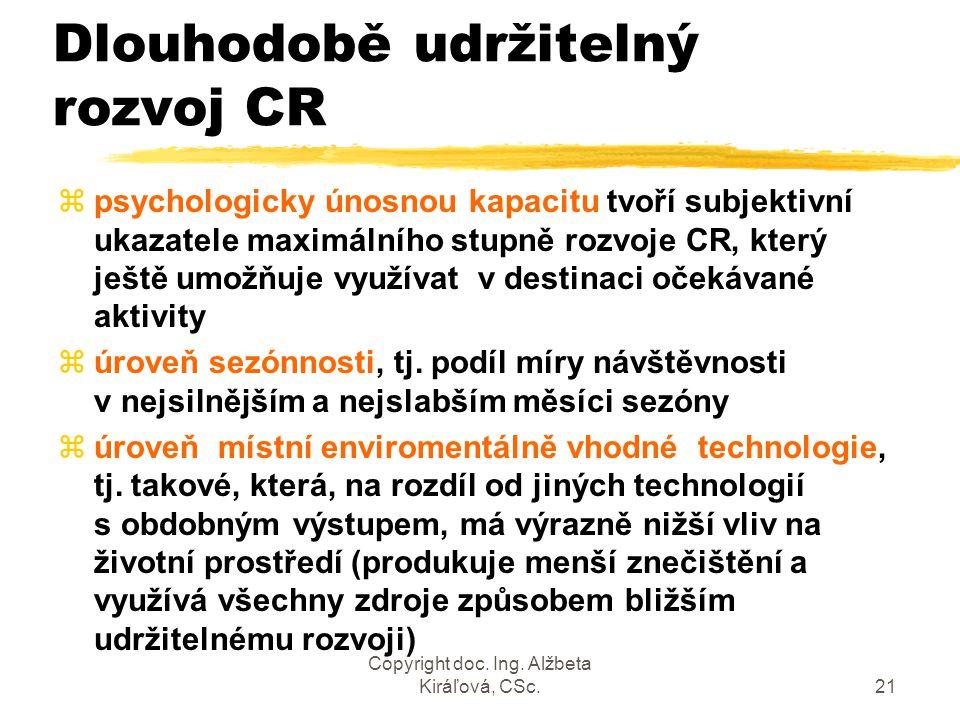 Copyright doc. Ing. Alžbeta Kiráľová, CSc.21 Dlouhodobě udržitelný rozvoj CR zpsychologicky únosnou kapacitu tvoří subjektivní ukazatele maximálního s