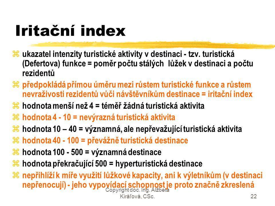Copyright doc. Ing. Alžbeta Kiráľová, CSc.22 Iritační index z ukazatel intenzity turistické aktivity v destinaci - tzv. turistická (Defertova) funkce