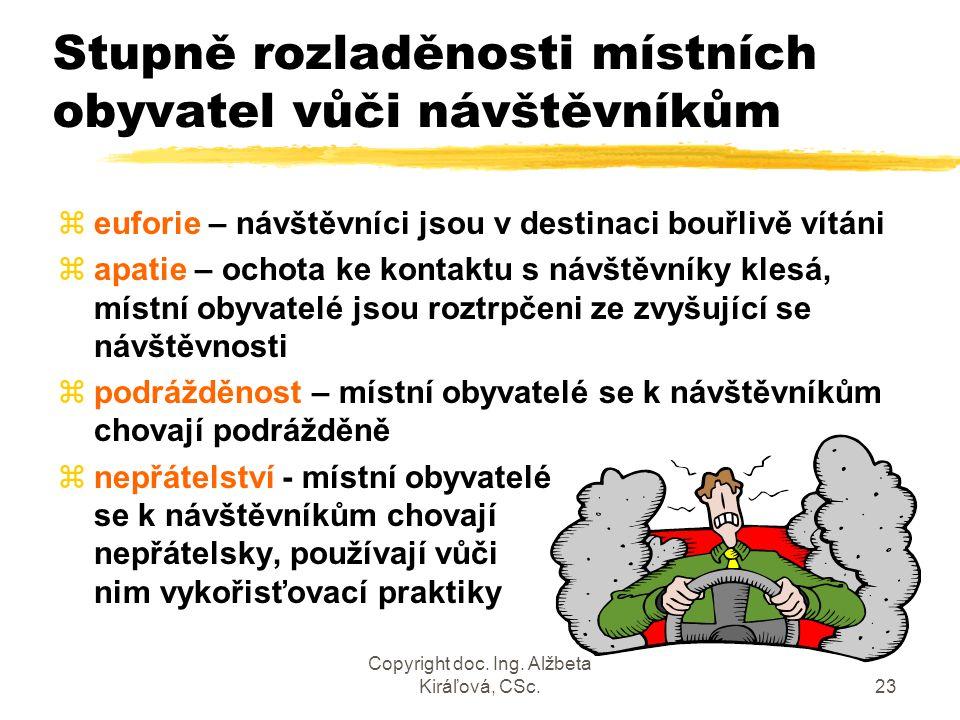 Copyright doc. Ing. Alžbeta Kiráľová, CSc.23 Stupně rozladěnosti místních obyvatel vůči návštěvníkům zeuforie – návštěvníci jsou v destinaci bouřlivě