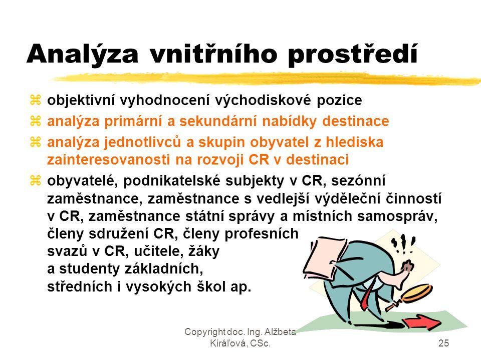 Copyright doc. Ing. Alžbeta Kiráľová, CSc.25 Analýza vnitřního prostředí zobjektivní vyhodnocení východiskové pozice zanalýza primární a sekundární na