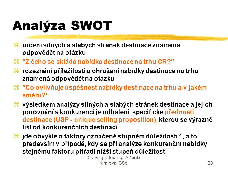 Copyright doc. Ing. Alžbeta Kiráľová, CSc.28 Analýza SWOT zurčení silných a slabých stránek destinace znamená odpovědět na otázku z